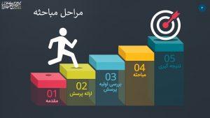 معرفی طرح جدید دبیرستان پسرانه خاتم الانبیاء (ص) یزد + اینفوگرافی